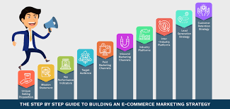 eCommerce Marketing Strategy for beginners 7
