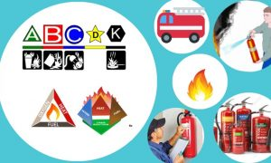 Fire Safety Master Course – The Untold Secrets Of Fire Safety, FreeTuts Download