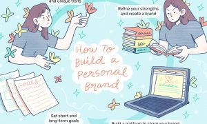 Personal Branding Strategies To Make Your Dream Job Find You, FreeTuts Download