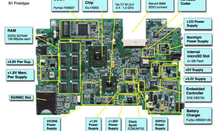 Laptop Motherboard components with schematic analysis course, FreeTuts Download