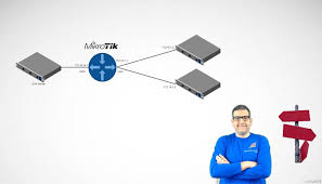 MikroTik Failover Setup with LABS, FreeTuts Download
